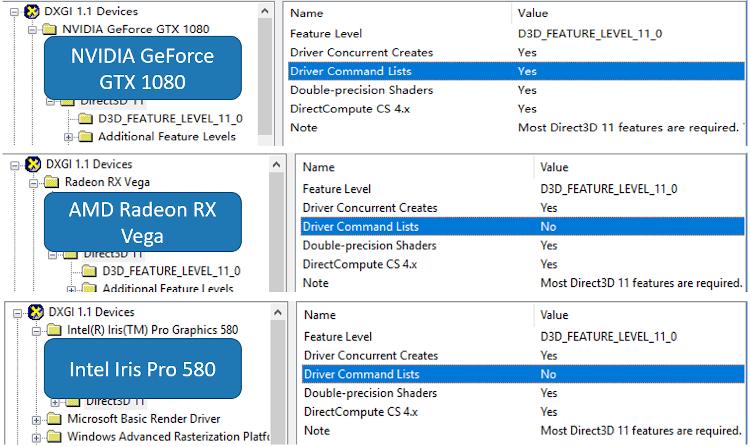 DirectX* 11 マルチスレッド向けのオプションのハードウェア・アクセラレーション