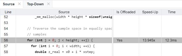 予測されたメトリック示す C++ マンデルブロ・サンプルのソースコード・ビュー