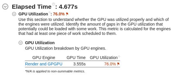 OpenMP* アプリケーションの GPU 利用率メトリック