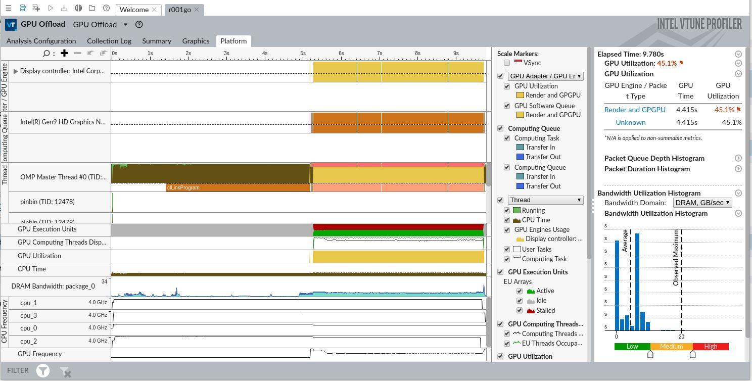 GPU 利用率メトリックを示すプラットフォーム・ビュー