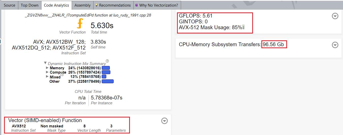 """""""vecabi=cmdtarget"""" コンパイラー・オプションを使用してビルドされた SIMD 関数のインテル® Advisor のコード解析データ"""