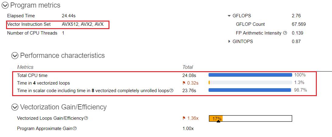 インテル® AVX-512 と /qopt-zmm-usage=high でビルドしたアプリケーションのインテル® Advisor のサマリービュー