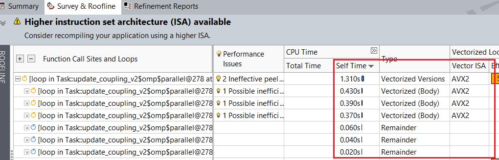 インテル® AVX2 を使用するビルドのインテル® Advisor のサーベイデータ