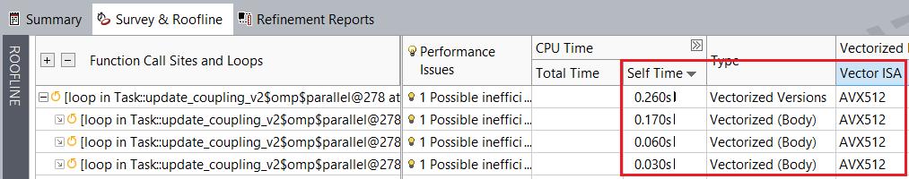 インテル® AVX-512 を使用するビルドのインテル® Advisor のサーベイデータ