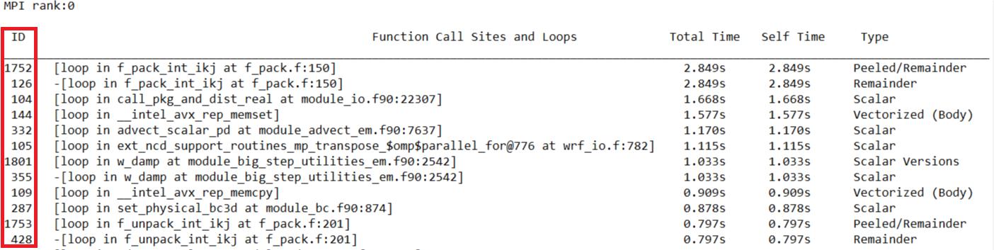 WRF アプリケーションのサーベイレポートのループ ID