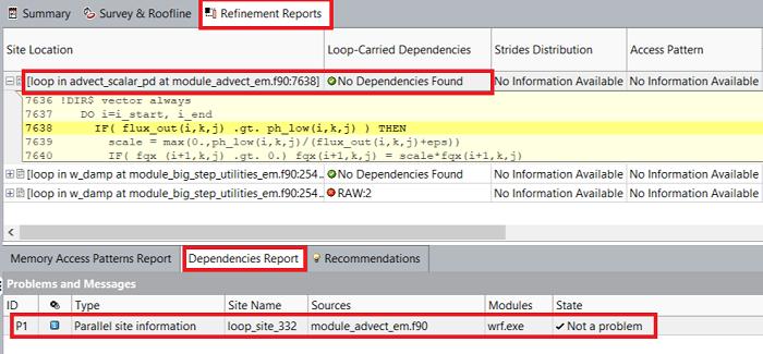 WRF アプリケーションの依存関係レポート