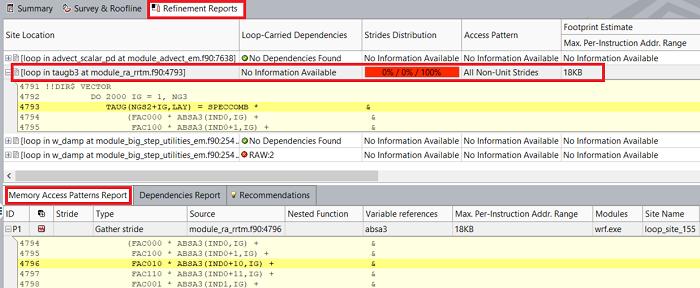 WRF アプリケーションのメモリー・アクセス・パターン・レポート