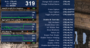 CPU ロードのメトリック