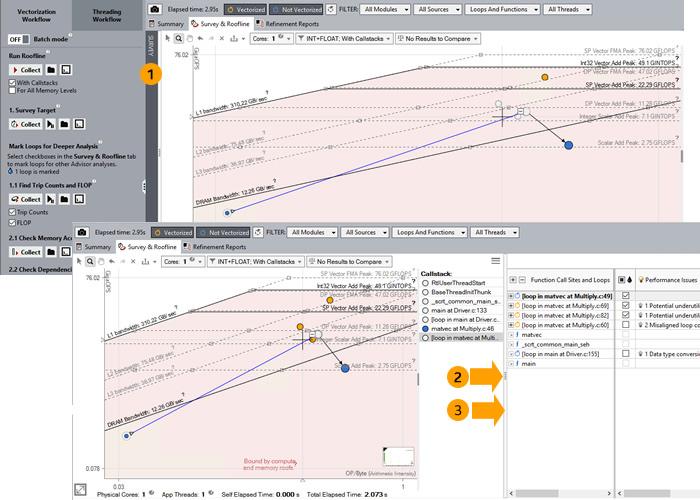 インテル® Advisor: ルーフライン・グラフとサーベイレポート