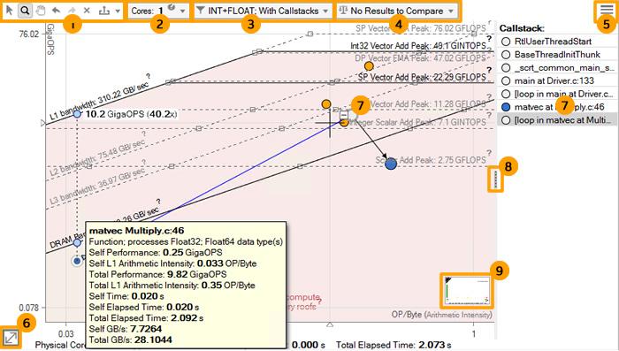 インテル® Advisor: ルーフライン・グラフのコントロール