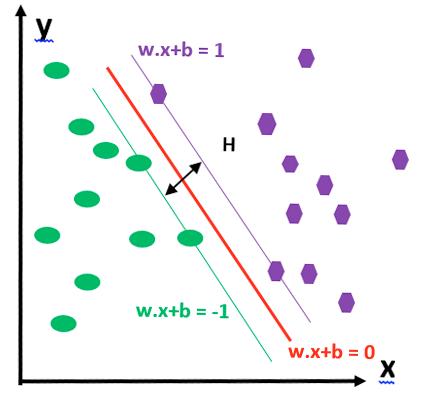 パフォーマンス向上 - 図 1