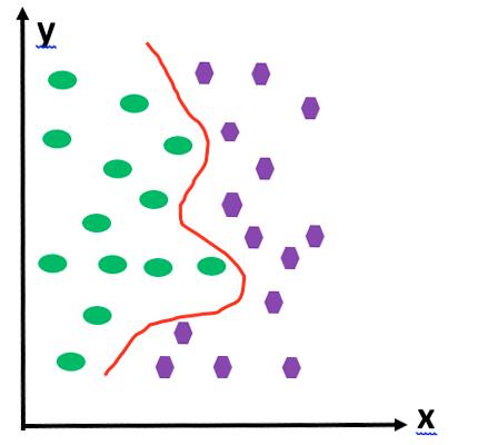 パフォーマンス向上 - 図 2