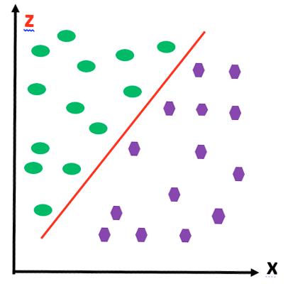 パフォーマンス向上 - 図 3
