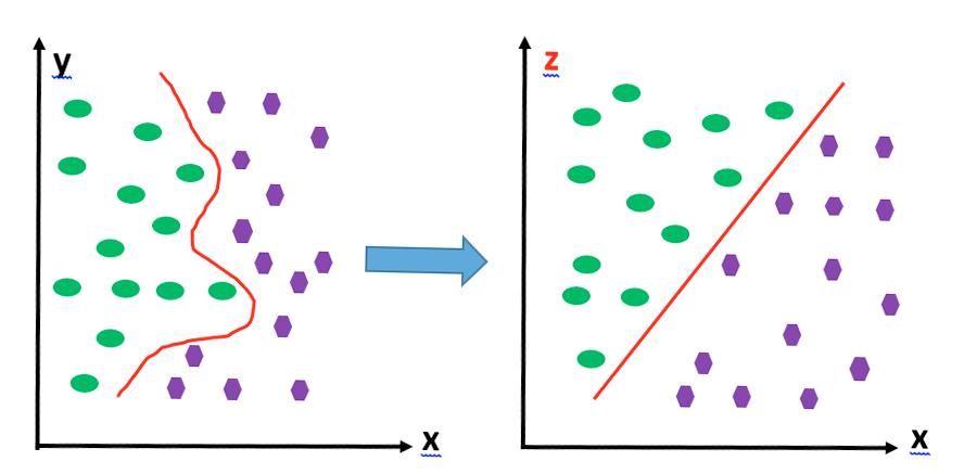 パフォーマンス向上 - 図 4