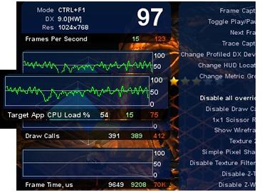 ターゲット・アプリケーションの CPU ロード
