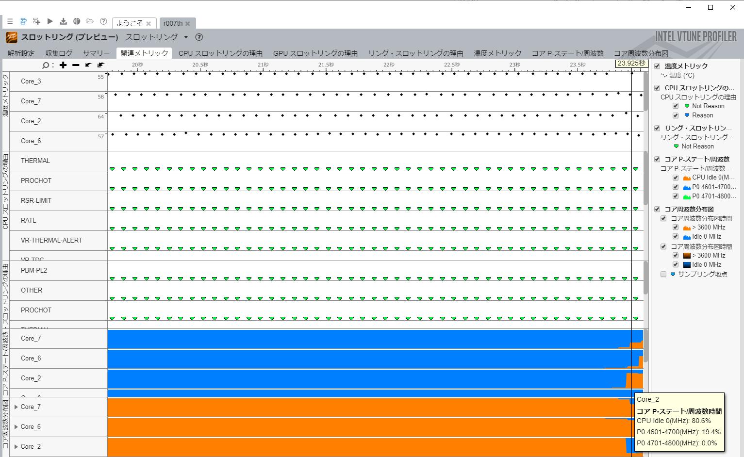 Correlated Metrics from Throttling Analysis
