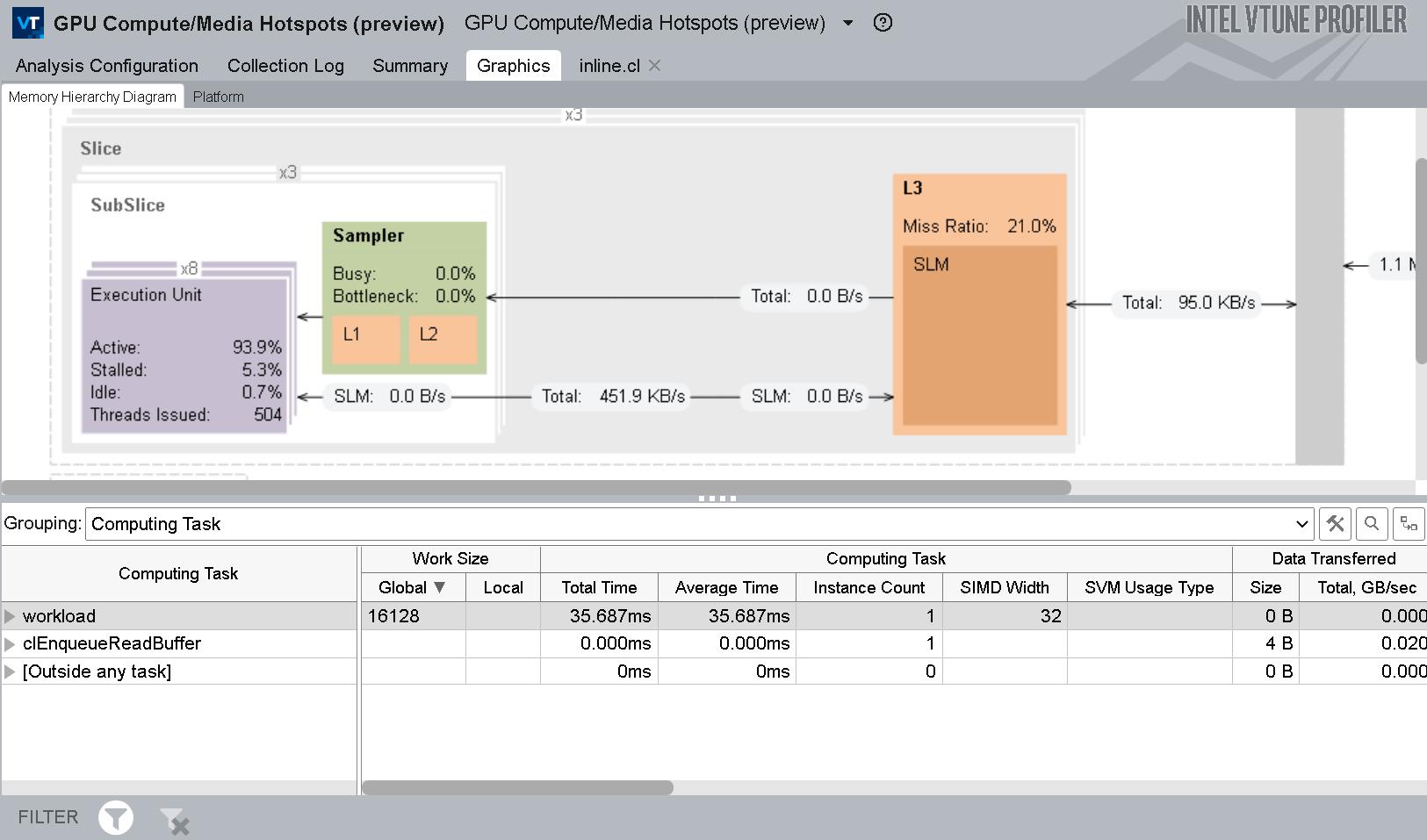 GPU ホットスポット解析の計算タスクのグループ化