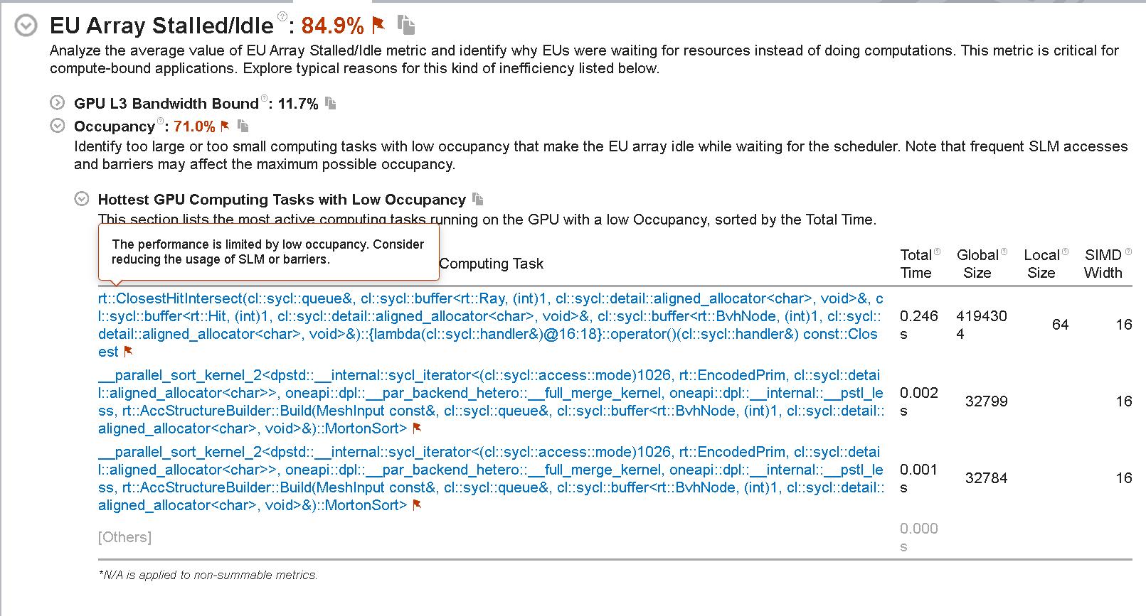 GPU 計算/メディア・ホットスポット解析の [Summary(サマリー)] タブ