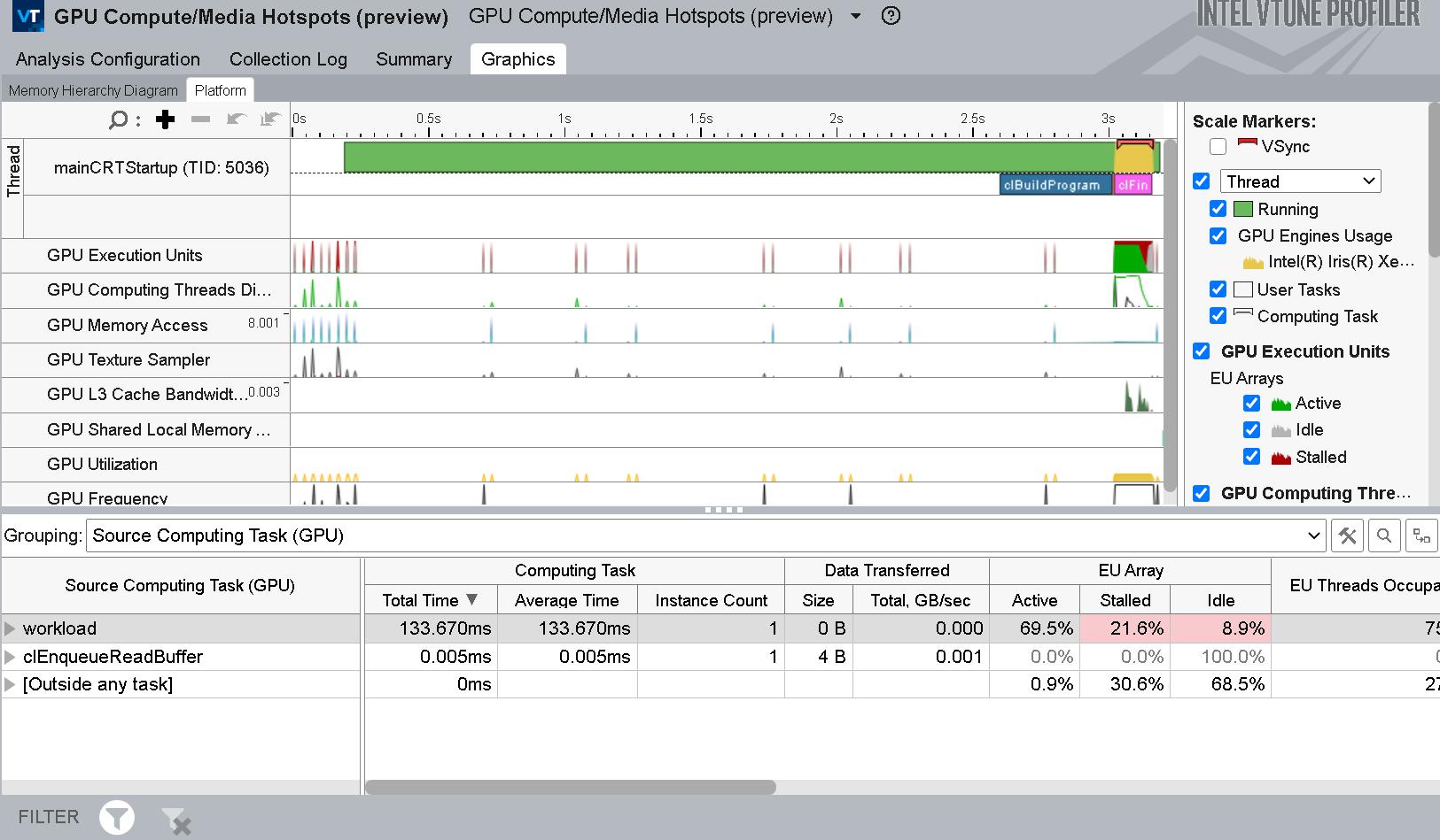 GPU ホットスポット解析のソース計算タスクのグループ化