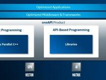 インテル® oneAPI 製品をインストールしてデータ並列 C++ のサンプルコードを実行