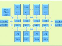 インテル® Xeon Phi™ コプロセッサー向け OpenCL* アプリケーションの設計とプログラミング・ガイド