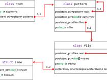 インテル® Optane™ DC パーシステント・メモリー導入への道: その 3 – パーシステント・メモリーで C++ アプリケーションをブースト (簡単な grep の例)