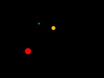 インテル® Advisor の整数ルーフライン・モデル