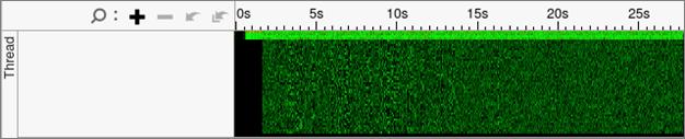 CPU 時間の [Super Tiny (最小)] ビュー