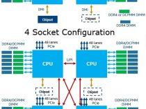 第 2 世代インテル® Xeon® スケーラブル・プロセッサーの技術概要